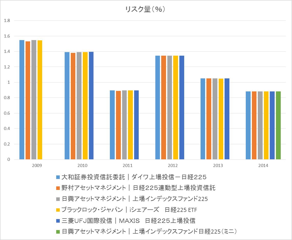 etf-nikkei-vol
