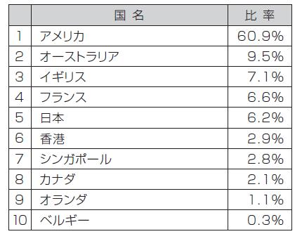 toushin-jp90c00021t2-2