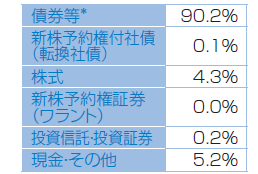 toushin-jp90c00035f-3